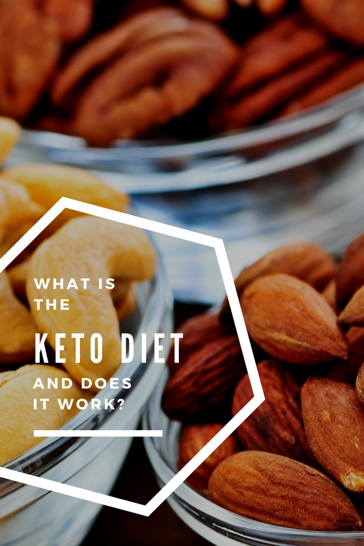 What is the Keto Diet and how it can be beneficial