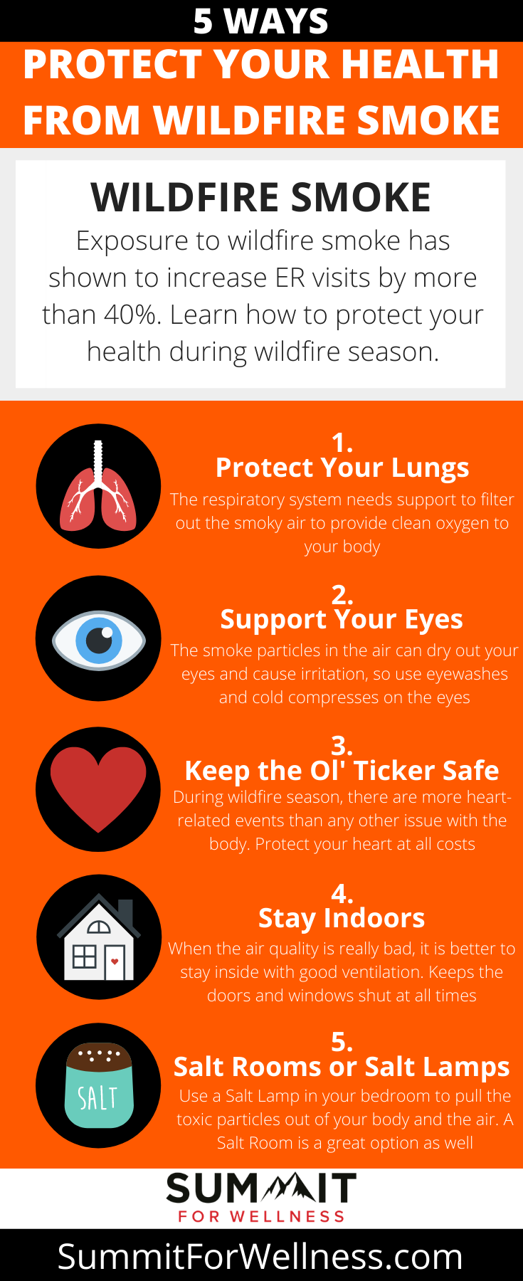 These 5 ways can protect your health from exposure to the wildfire smoke.
