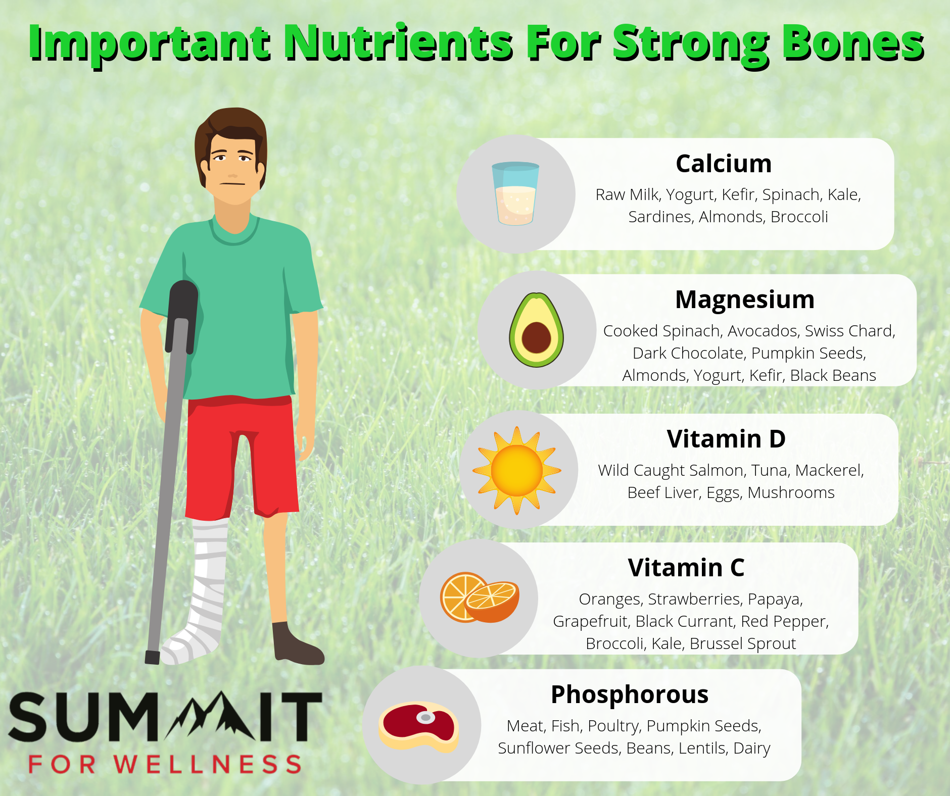 It takes a lot of nutrients to heal bones, learn what foods contain these nutrients