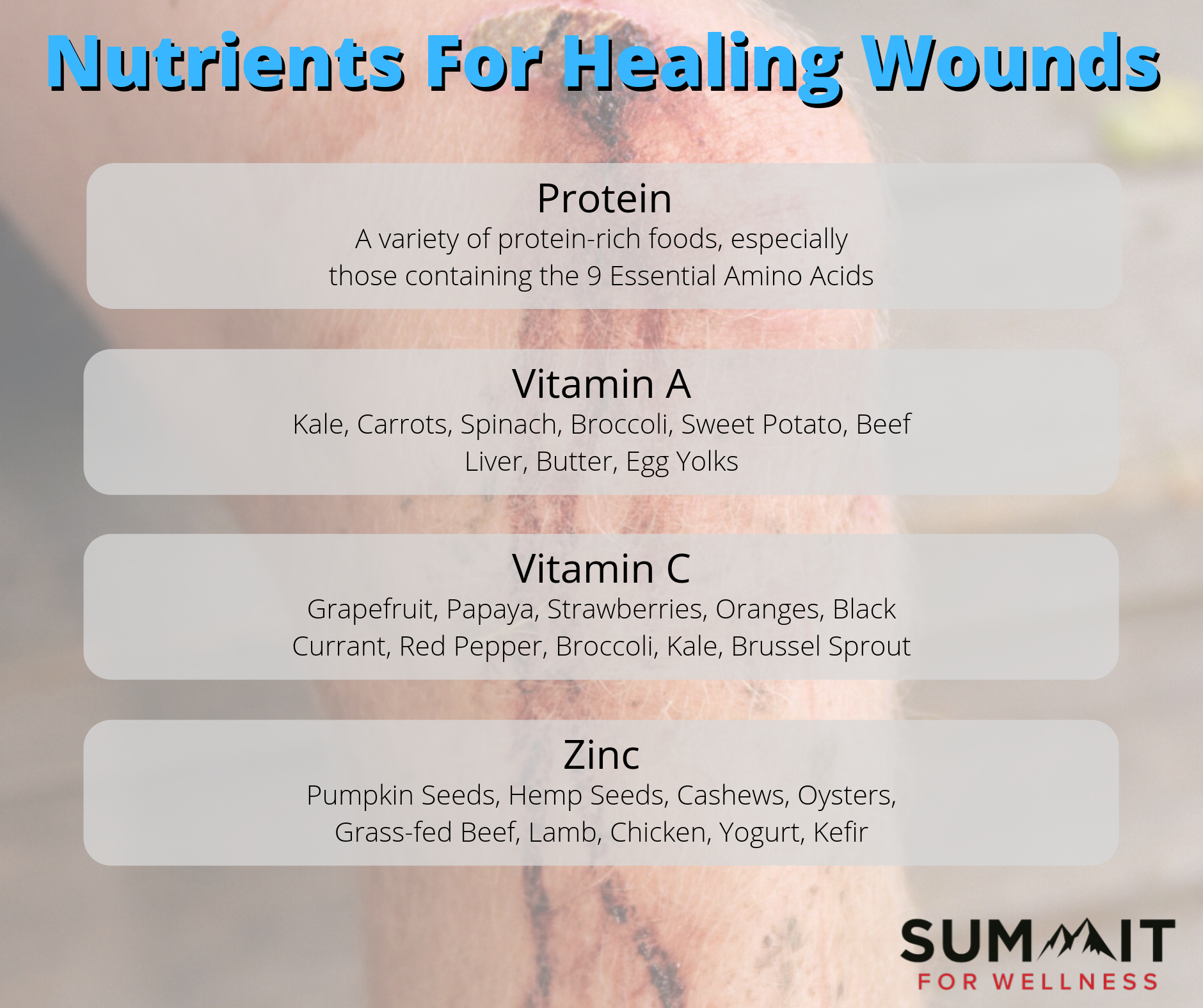 These nutrients are important for healing wounds, and will help wounds to heal faster